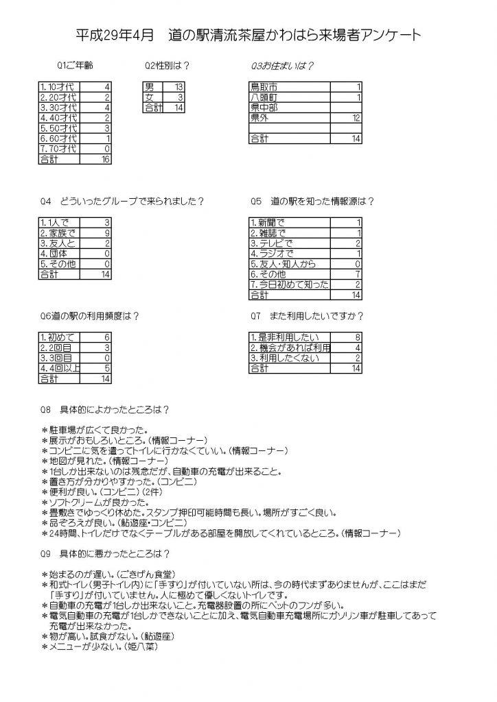 平成29年4月HP用アンケート