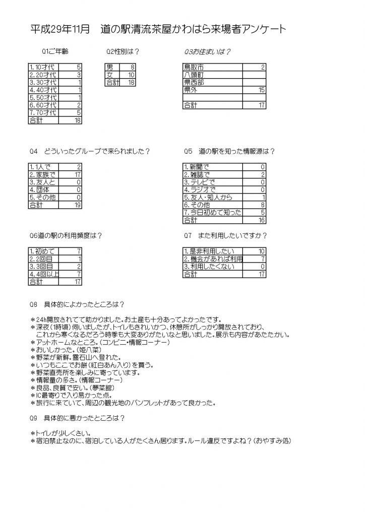 11月HP用アンケート